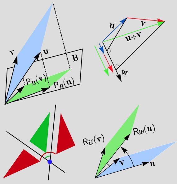 Lineare Algebra / Analytische Geometrische
