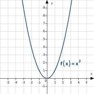 12FOS2 Mathematik20/21