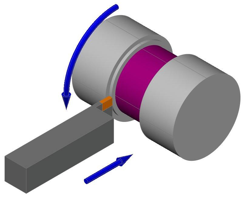 FOM - Produktionsprozesse Fertigungstechnik